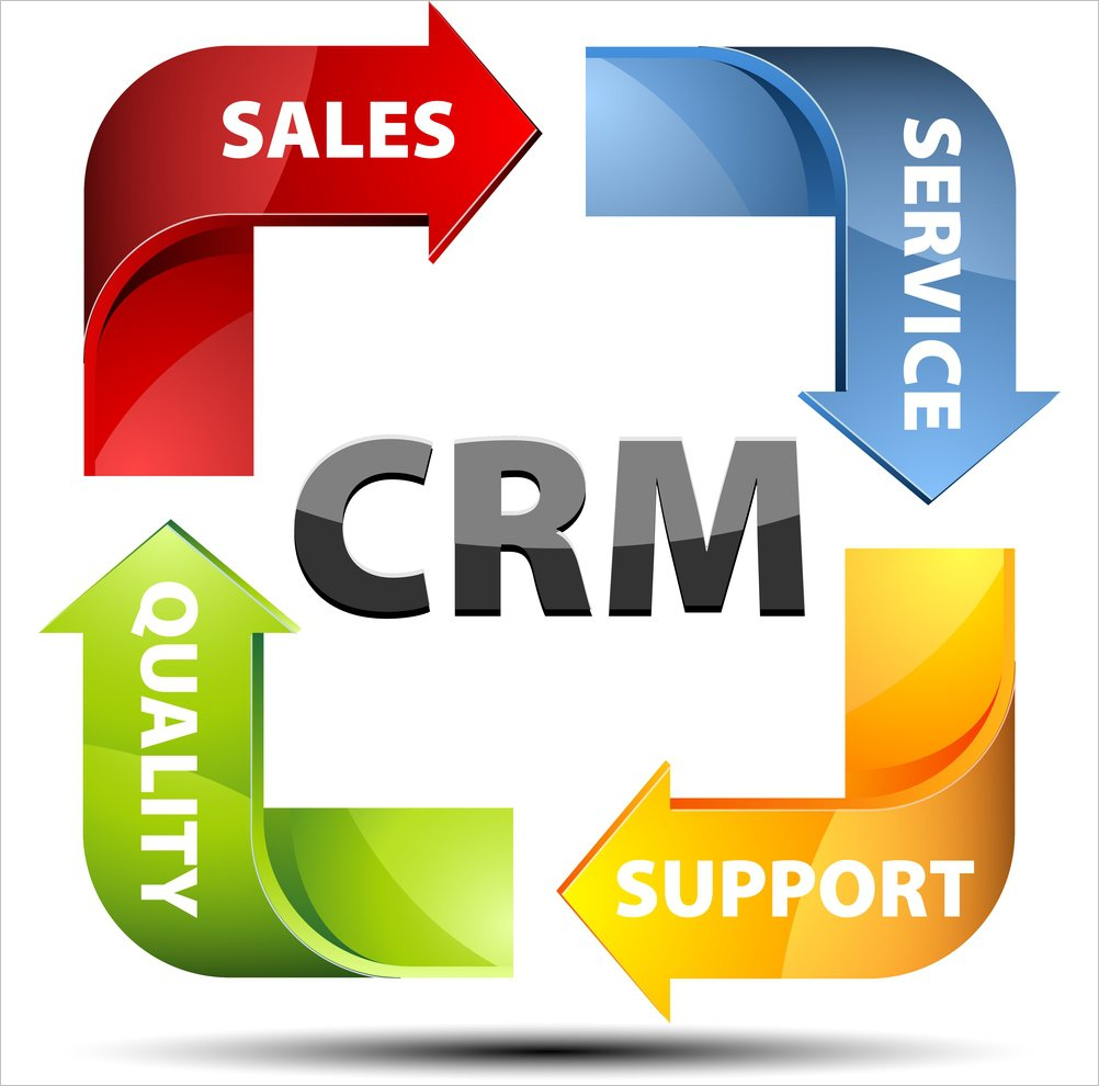 Vtigerbenefits of crm